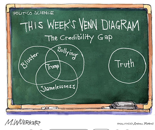 truth-venn-diagram.jpg