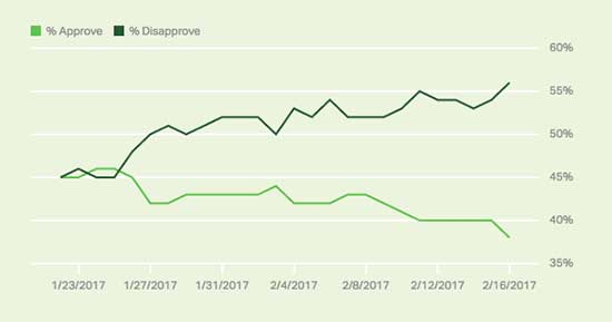 data-trump-approval.jpg